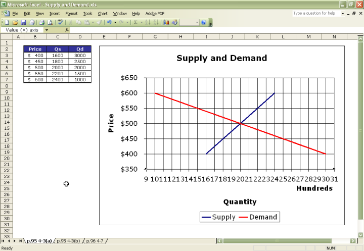 View the Graph in Excel